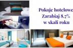 Pokój hotelowy w Warszawie w jednej z największych światowych sieci hotelowych.Stopa zwrotu 8,7% rok