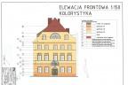 Kamienica  w sercu Grodkowa - Rynek 2
